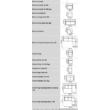 Britannia és Oxford tervezhető ülőgarnitúra